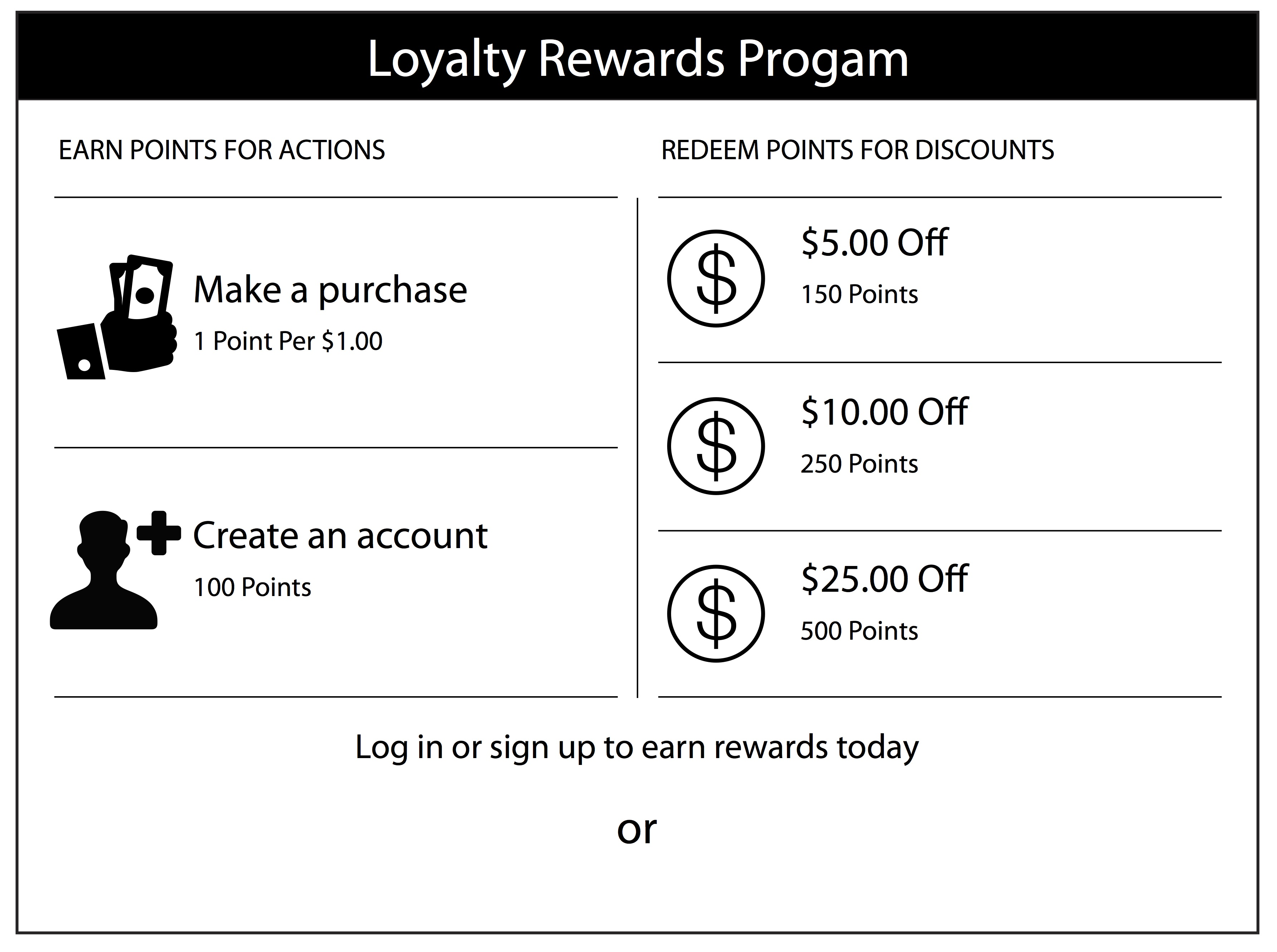 loyalty rewards chart